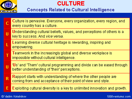 3440 culture sample comparison essay asian