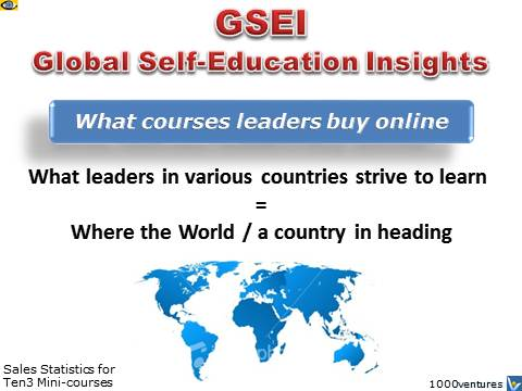 Where the World Is Heading: Global Self-Education Insights (GSEI), Vadim Kotelnikov