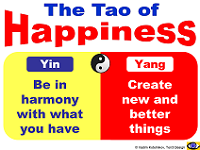 Happiness Shop: Yan-Yang of Happiness